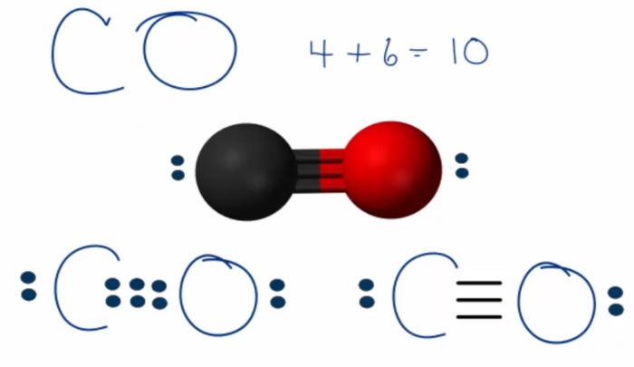 CO (Carbon Monoxide) Lewis Structure